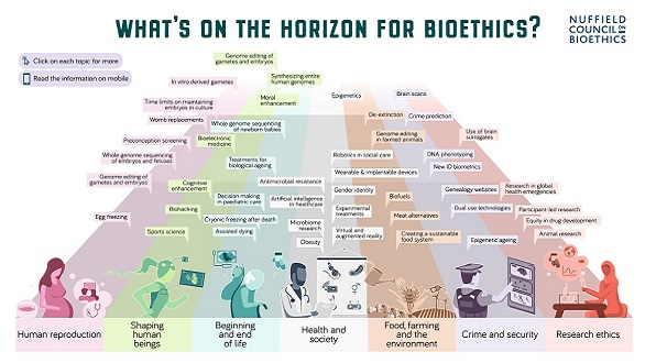 What's on the horizon for bioethics?